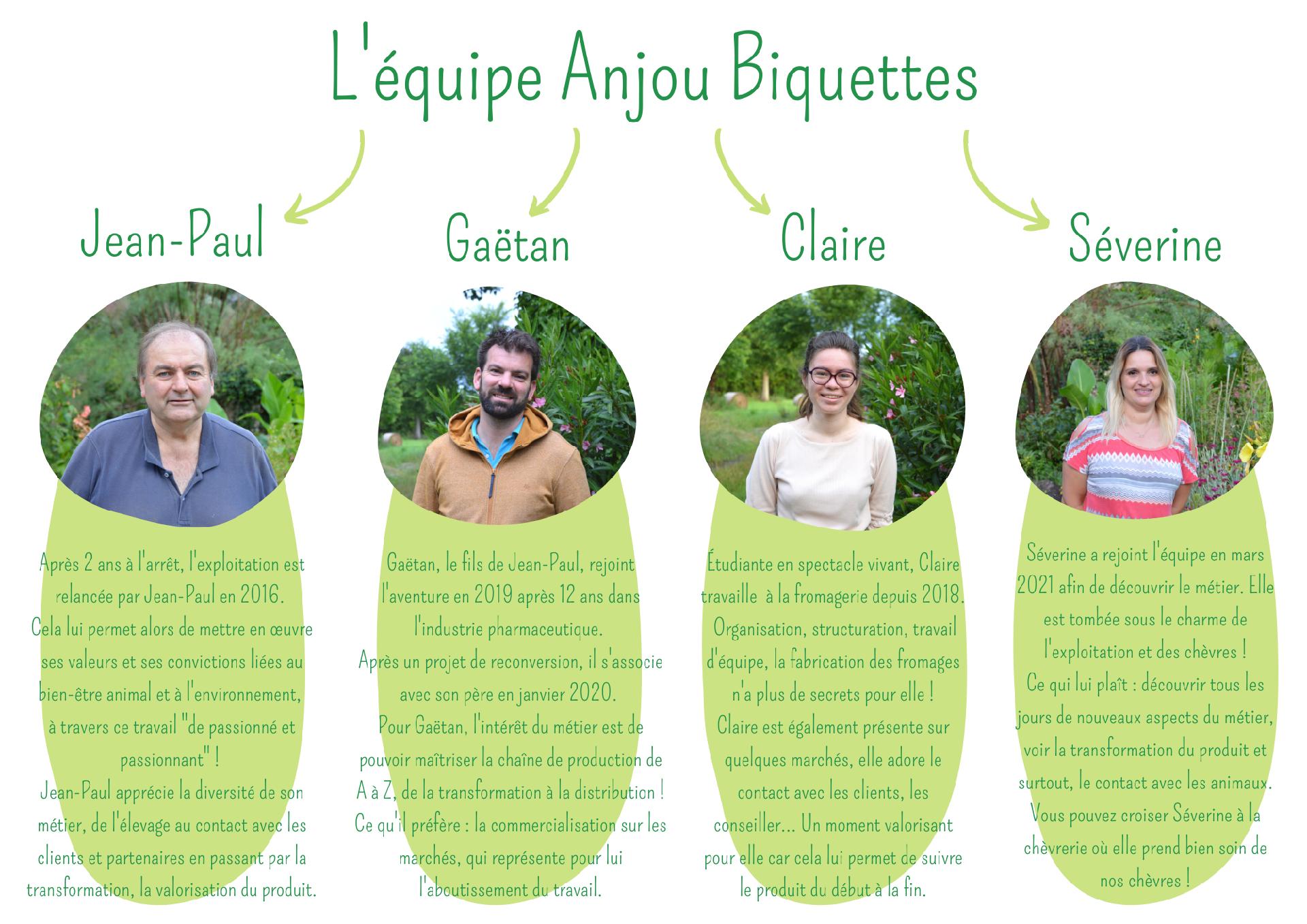 L'équipe Ferme Anjou Biquettes