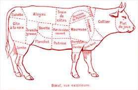 Colis Viande Bovine Bio 10 kg le 14 et 15 octobre